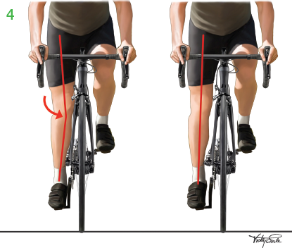 Figure 3 4 Frontal Plane Knee Motion In Cycling A Excessive Valgus
