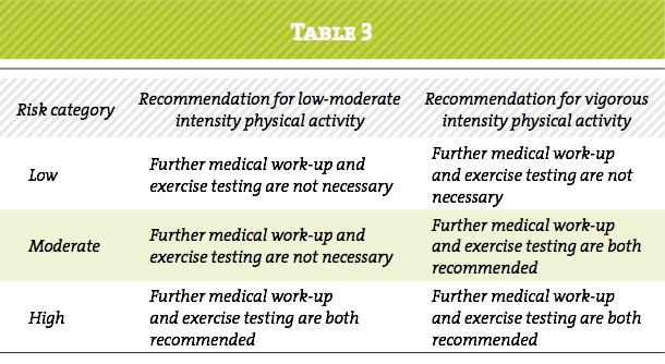 Aspetar Sports Medicine Journal - Exercise Is Medicine® Qatar
